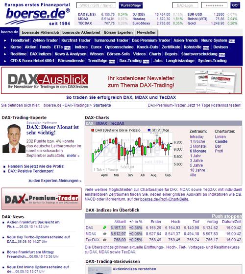 Börse.De Dax